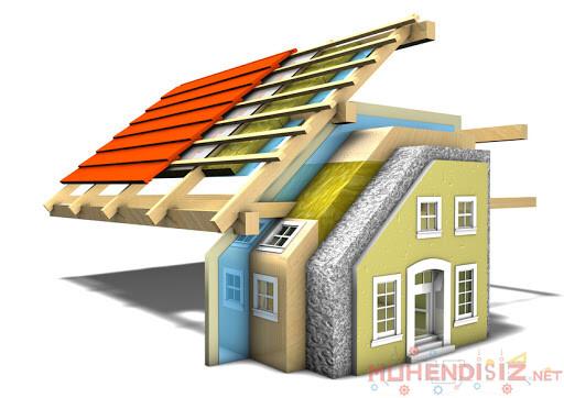 Bina Isıtmasında Enerji Tasarrufu İmkanları