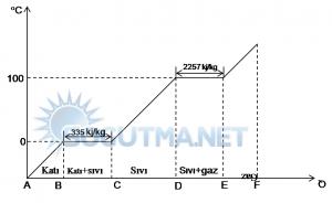 diyagram-3-1