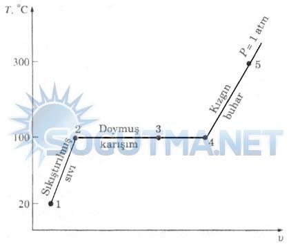 diyagram-4-1