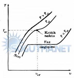 diyagram-4-4