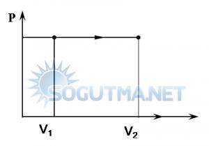 diyagram-5-2