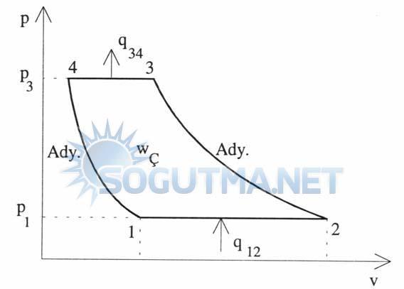 diyagram-5-3