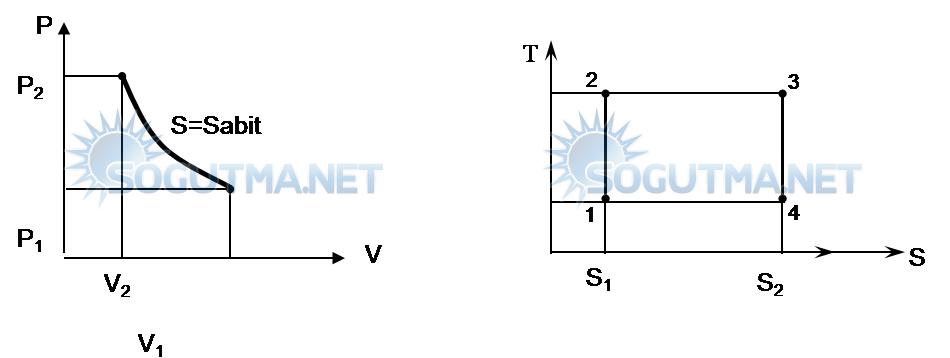 diyagram-5-4