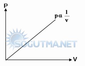 diyagram-6-1