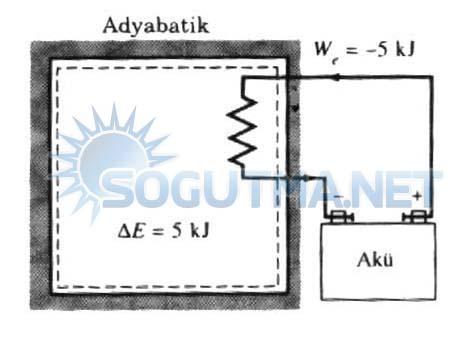 sekil-5-13