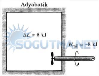 sekil-5-14