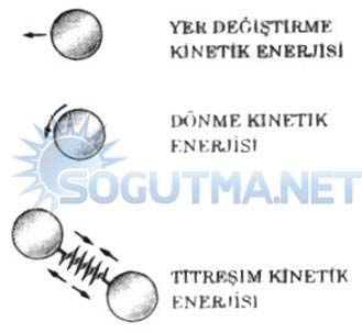 sekil-5-17-2