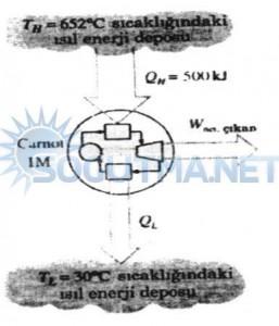 sekil-5-27