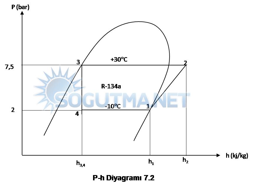 soğutma devresi diyagram-7-2