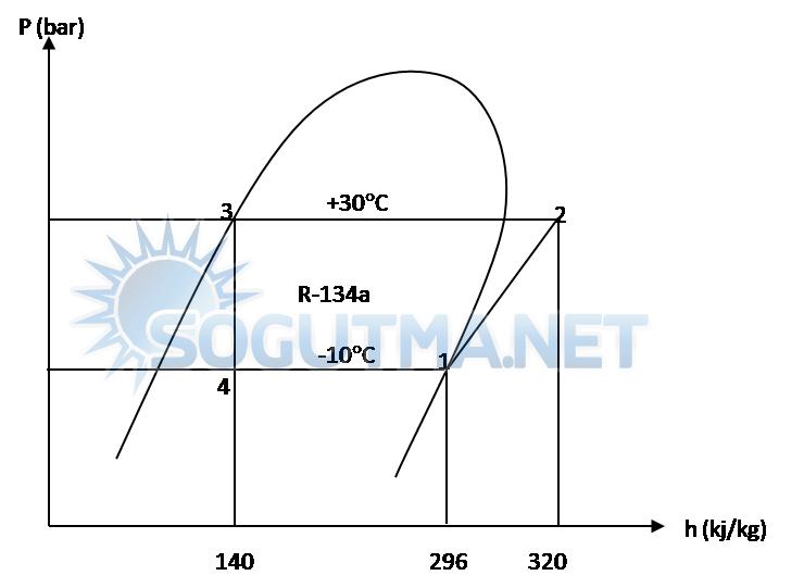 soğutma devresi diyagram-7-5