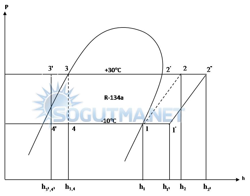 soğutma devresi diyagram-7-6