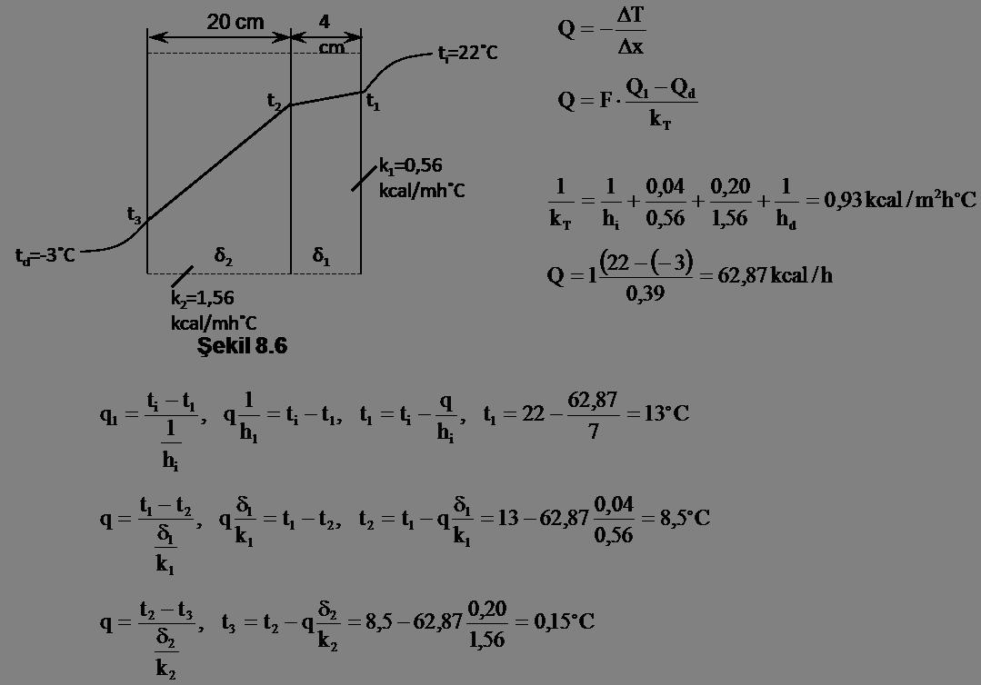 sekil-8-6