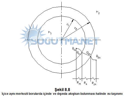 sekil-8-8