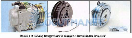 taşıt klima kompresörü