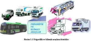 frigorifik araçlar