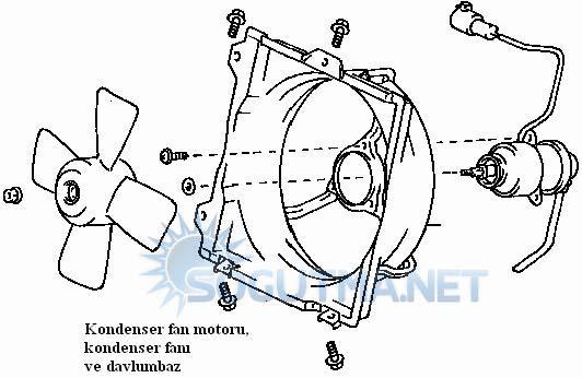 araç kondenser fanı montajı