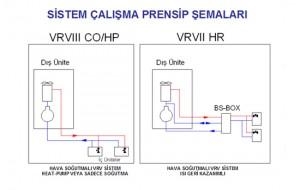 vrv-sistem-prensibi2