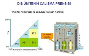 vrv-sistem-prensibi5
