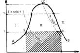 Entropi Nedir? Entropi Tanımı ve Örnek Soru