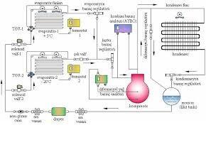 Soğutma Elektrik Devre Elemanları Montajı
