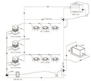 Şekil 3.17 Su soğutmalı VRF sistemi