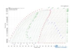 r11 p-h grafigi