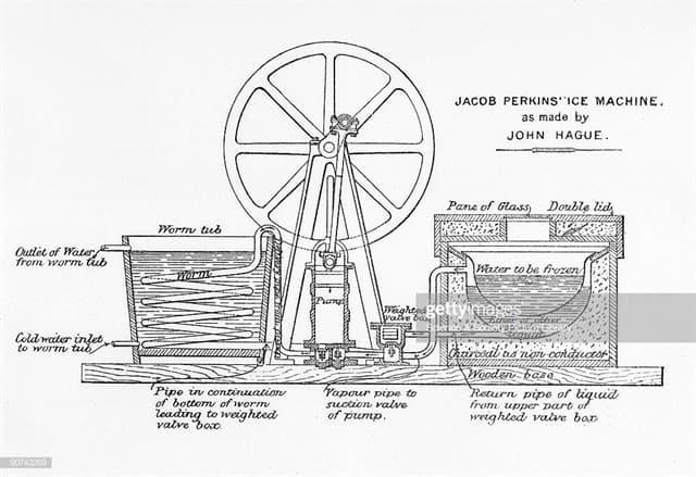 Jakop Perkins'in buz makinesi