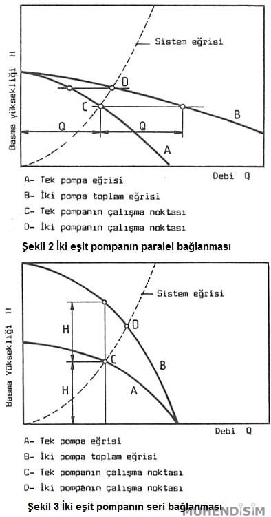 Pompanın Seri ve Paralel Bağlanması