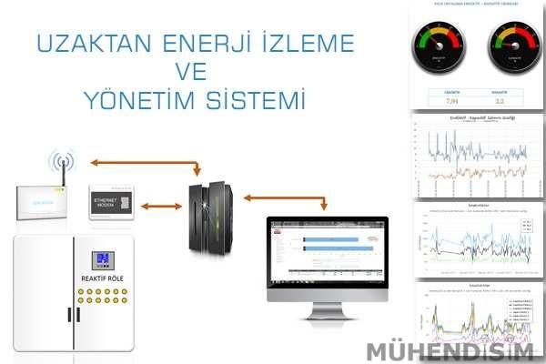 Enerji İzleme Sistem Kurulumu